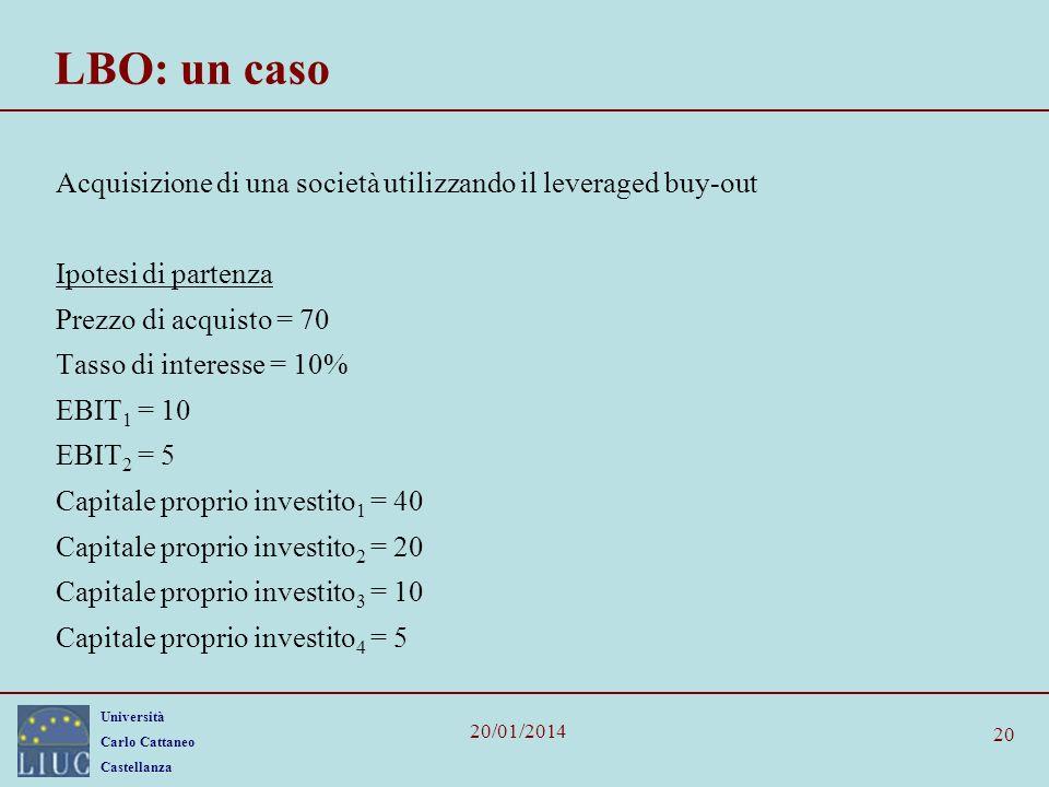Università Carlo Cattaneo Castellanza 20/01/2014 20 LBO: un caso Acquisizione di una società utilizzando il leveraged buy-out Ipotesi di partenza Prez