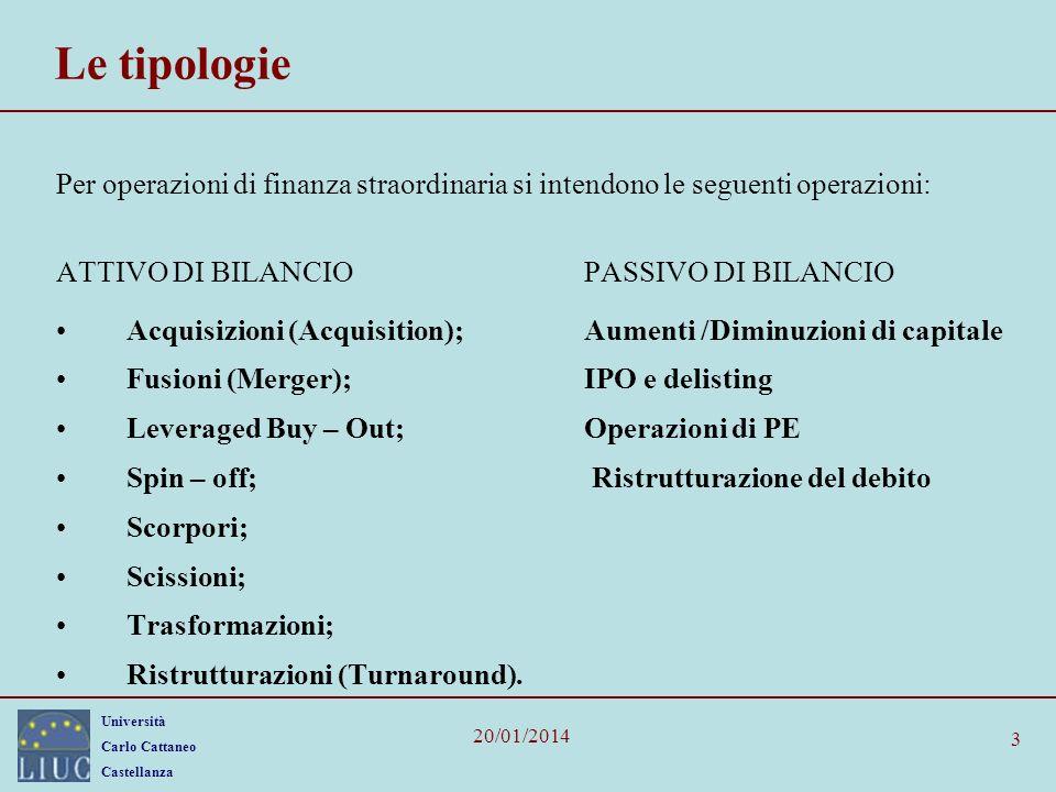 Università Carlo Cattaneo Castellanza 20/01/2014 3 Le tipologie Per operazioni di finanza straordinaria si intendono le seguenti operazioni: ATTIVO DI