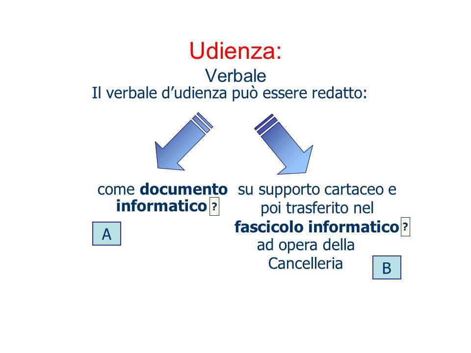 Udienza: Verbale Il verbale dudienza può essere redatto: come documentosu supporto cartaceo e poi trasferito nel fascicolo informatico informatico ? ?