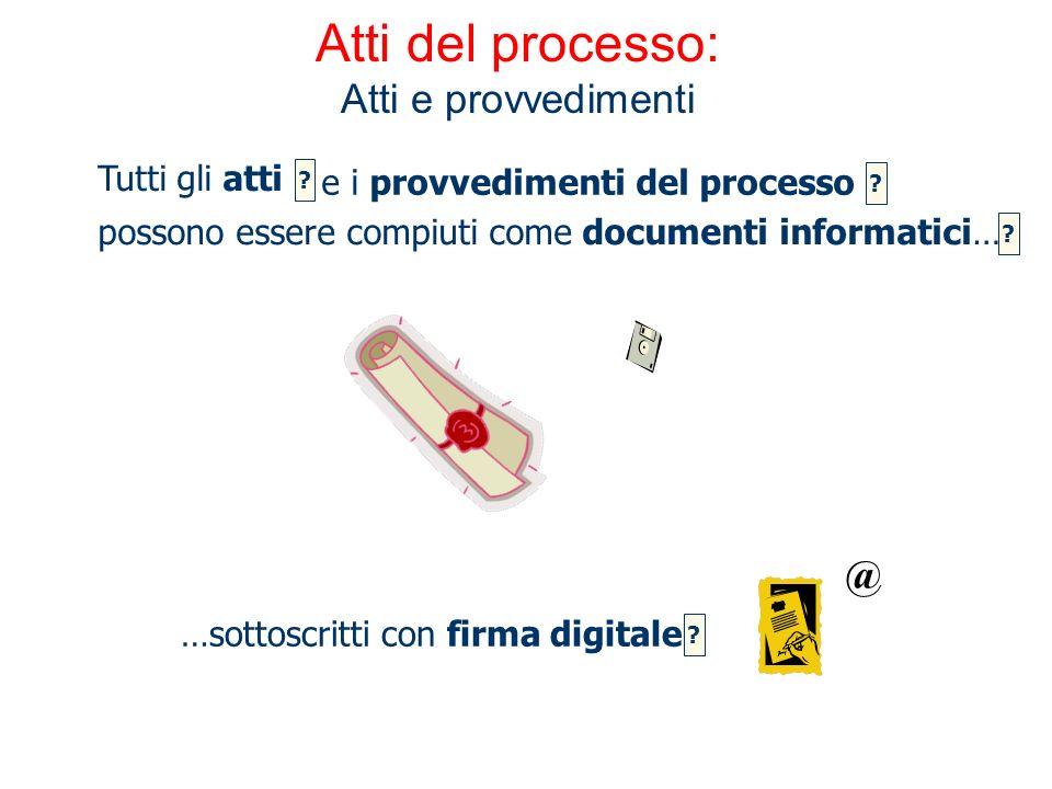Atti del processo: Atti e provvedimenti possono essere compiuti come documenti informatici… e i provvedimenti del processo Tutti gli atti …sottoscritt