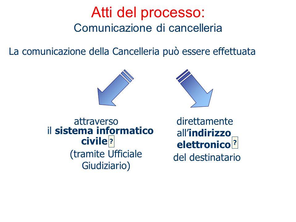 Atti del processo: Comunicazione di cancelleria La comunicazione della Cancelleria può essere effettuata attraverso il sistema informatico civile dire