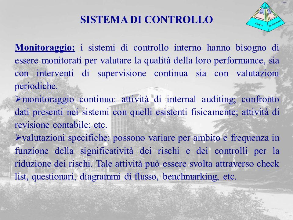 m&m Monitoraggio: i sistemi di controllo interno hanno bisogno di essere monitorati per valutare la qualità della loro performance, sia con interventi di supervisione continua sia con valutazioni periodiche.