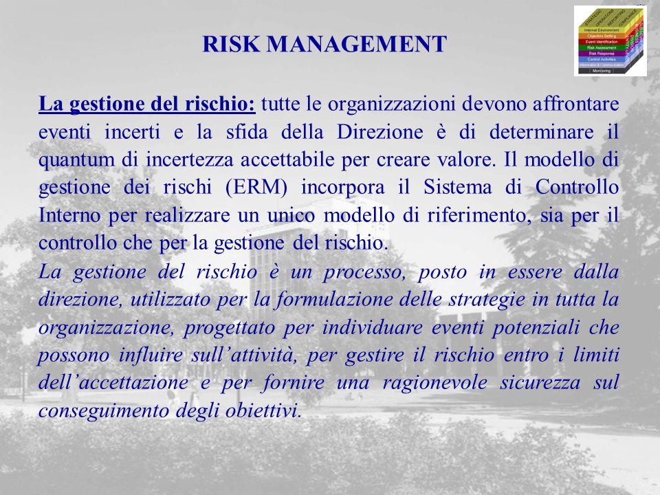 m&m RISK MANAGEMENT La gestione del rischio: tutte le organizzazioni devono affrontare eventi incerti e la sfida della Direzione è di determinare il quantum di incertezza accettabile per creare valore.