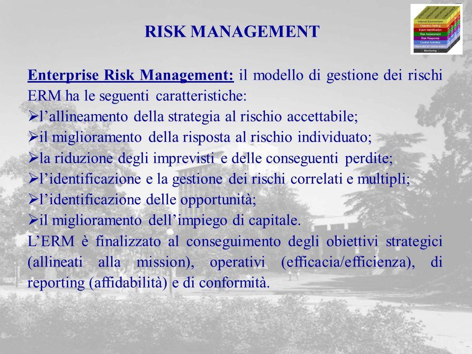m&m Enterprise Risk Management: il modello di gestione dei rischi ERM ha le seguenti caratteristiche: lallineamento della strategia al rischio accettabile; il miglioramento della risposta al rischio individuato; la riduzione degli imprevisti e delle conseguenti perdite; lidentificazione e la gestione dei rischi correlati e multipli; lidentificazione delle opportunità; il miglioramento dellimpiego di capitale.