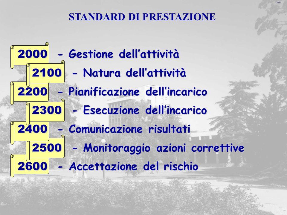 m&m 2000 - Gestione dellattività 2100 - Natura dellattività 2100 - Natura dellattività 2200 - Pianificazione dellincarico 2300 - Esecuzione dellincari