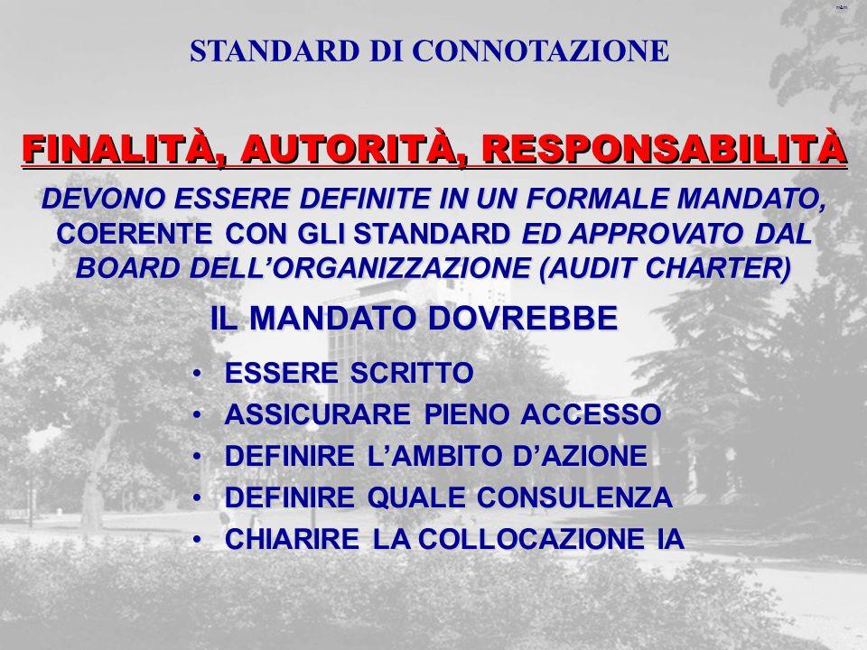 m&m DEVONO ESSERE DEFINITE IN UN FORMALE MANDATO, COERENTE CON GLI STANDARD ED APPROVATO DAL BOARD DELLORGANIZZAZIONE (AUDIT CHARTER) ESSERE SCRITTOESSERE SCRITTO ASSICURARE PIENO ACCESSOASSICURARE PIENO ACCESSO DEFINIRE LAMBITO DAZIONEDEFINIRE LAMBITO DAZIONE DEFINIRE QUALE CONSULENZADEFINIRE QUALE CONSULENZA CHIARIRE LA COLLOCAZIONE IACHIARIRE LA COLLOCAZIONE IA IL MANDATO DOVREBBE FINALITÀ, AUTORITÀ, RESPONSABILITÀ STANDARD DI CONNOTAZIONE