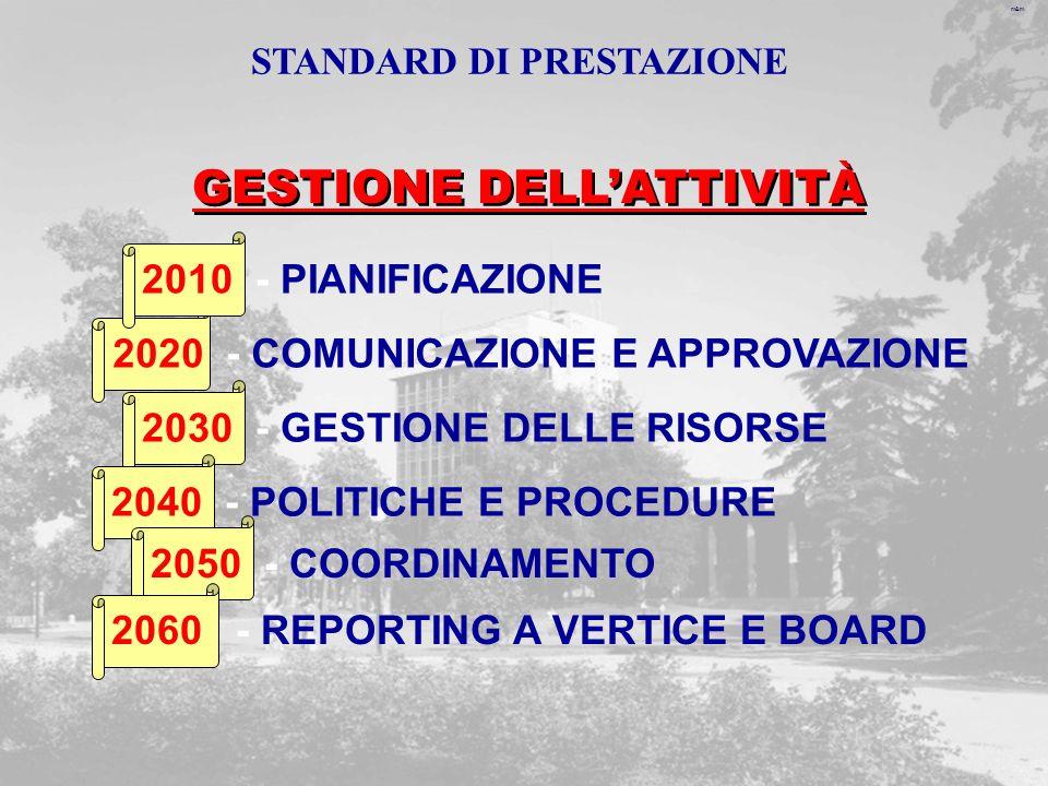 m&m 2020 - COMUNICAZIONE E APPROVAZIONE 2010 - PIANIFICAZIONE GESTIONE DELLATTIVITÀ 2030 - GESTIONE DELLE RISORSE 2040 - POLITICHE E PROCEDURE 2050 - COORDINAMENTO 2060 - REPORTING A VERTICE E BOARD STANDARD DI PRESTAZIONE