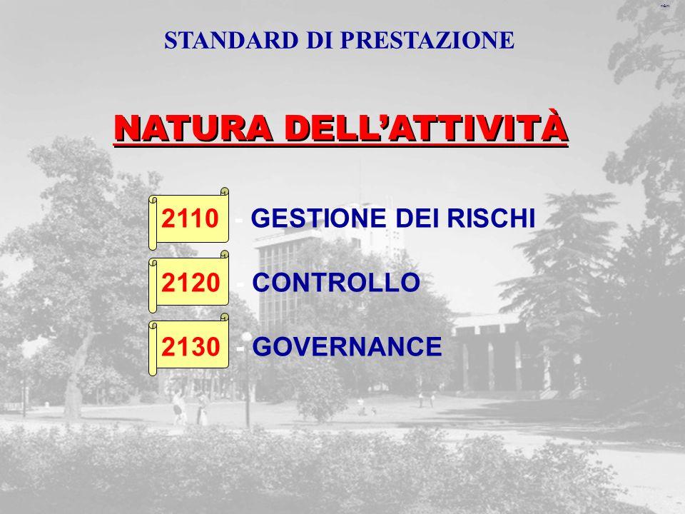 m&m NATURA DELLATTIVITÀ 2110 - GESTIONE DEI RISCHI 2120 - CONTROLLO 2130 - GOVERNANCE STANDARD DI PRESTAZIONE