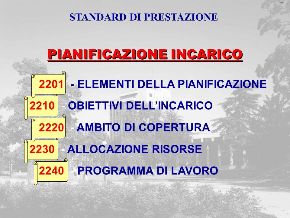 m&m 2201 - ELEMENTI DELLA PIANIFICAZIONE 2210 - OBIETTIVI DELLINCARICO 2220 - AMBITO DI COPERTURA 2230 - ALLOCAZIONE RISORSE 2240 - PROGRAMMA DI LAVORO PIANIFICAZIONE INCARICO STANDARD DI PRESTAZIONE