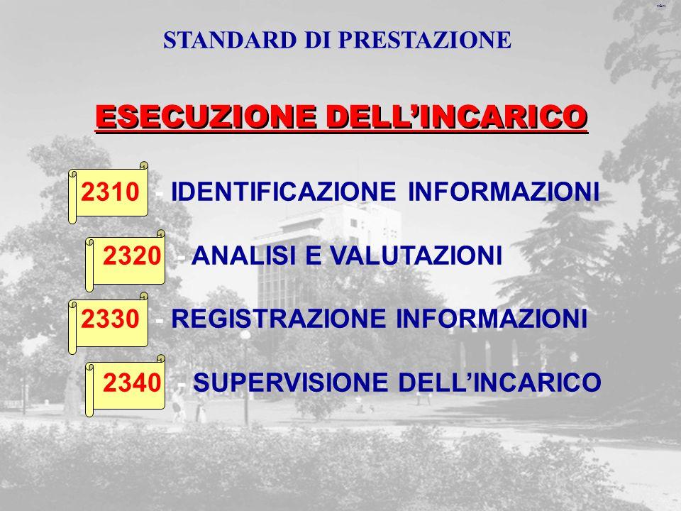 m&m ESECUZIONE DELLINCARICO 2310 - IDENTIFICAZIONE INFORMAZIONI 2320 - ANALISI E VALUTAZIONI 2330 - REGISTRAZIONE INFORMAZIONI 2340 - SUPERVISIONE DELLINCARICO STANDARD DI PRESTAZIONE