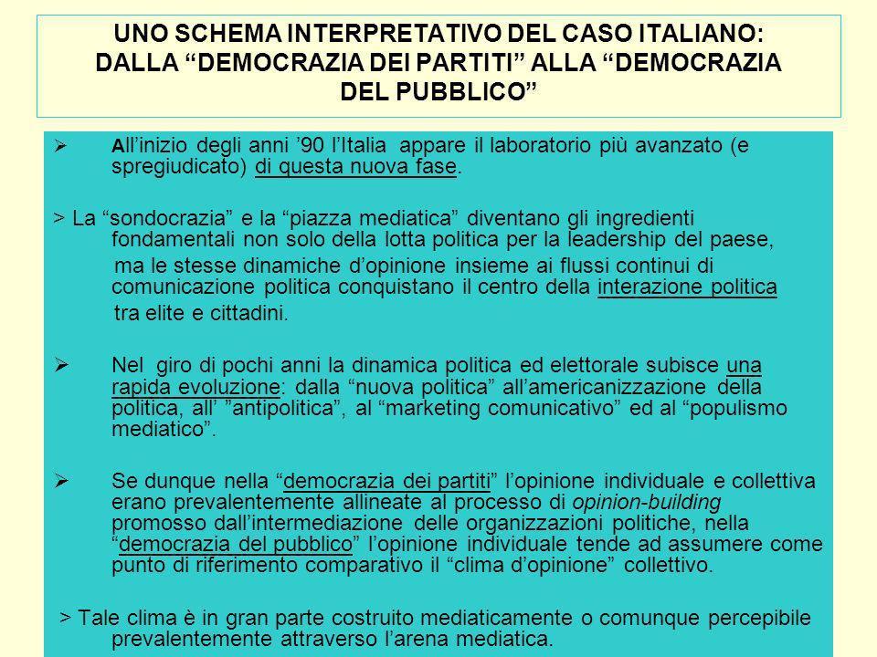 UNO SCHEMA INTERPRETATIVO DEL CASO ITALIANO: DALLA DEMOCRAZIA DEI PARTITI ALLA DEMOCRAZIA DEL PUBBLICO A llinizio degli anni 90 lItalia appare il laboratorio più avanzato (e spregiudicato) di questa nuova fase.