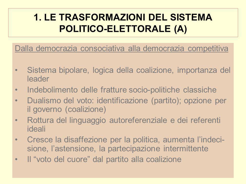1. LE TRASFORMAZIONI DEL SISTEMA POLITICO-ELETTORALE (A) Dalla democrazia consociativa alla democrazia competitiva Sistema bipolare, logica della coal