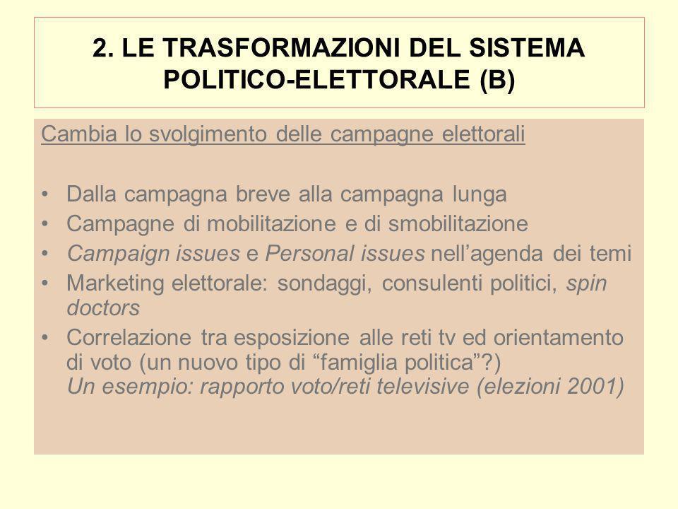 2. LE TRASFORMAZIONI DEL SISTEMA POLITICO-ELETTORALE (B) Cambia lo svolgimento delle campagne elettorali Dalla campagna breve alla campagna lunga Camp