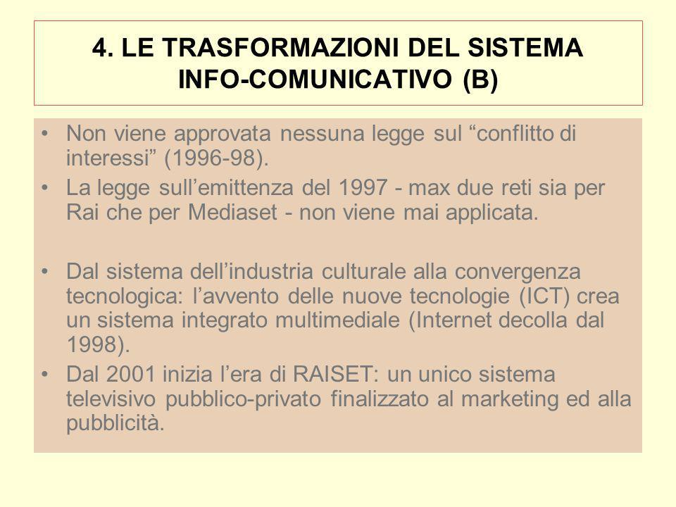 4. LE TRASFORMAZIONI DEL SISTEMA INFO-COMUNICATIVO (B) Non viene approvata nessuna legge sul conflitto di interessi (1996-98). La legge sullemittenza