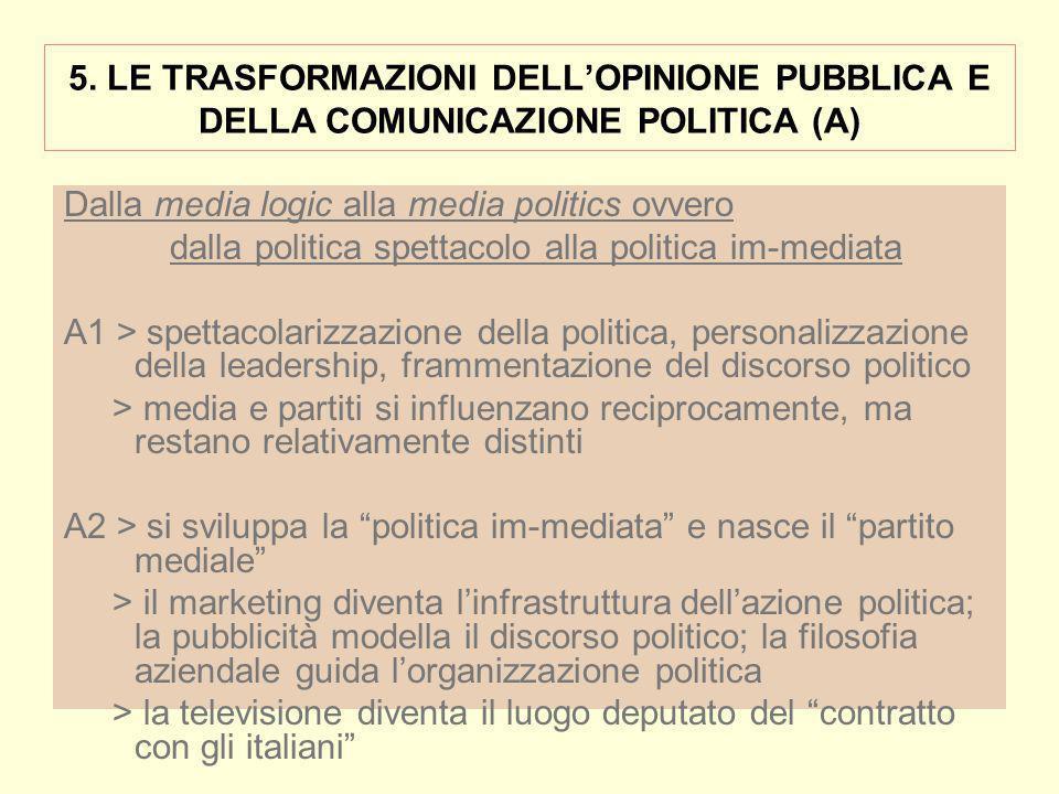 5. LE TRASFORMAZIONI DELLOPINIONE PUBBLICA E DELLA COMUNICAZIONE POLITICA (A) Dalla media logic alla media politics ovvero dalla politica spettacolo a
