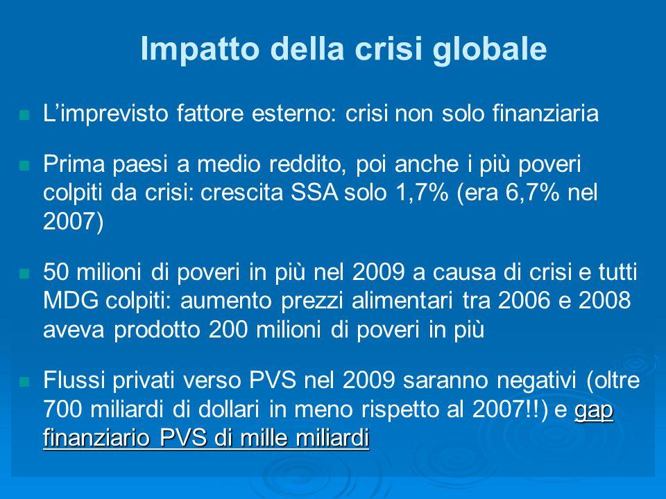 n Limprevisto fattore esterno: crisi non solo finanziaria n Prima paesi a medio reddito, poi anche i più poveri colpiti da crisi: crescita SSA solo 1,7% (era 6,7% nel 2007) n 50 milioni di poveri in più nel 2009 a causa di crisi e tutti MDG colpiti: aumento prezzi alimentari tra 2006 e 2008 aveva prodotto 200 milioni di poveri in più gap finanziario PVS di mille miliardi n Flussi privati verso PVS nel 2009 saranno negativi (oltre 700 miliardi di dollari in meno rispetto al 2007!!) e gap finanziario PVS di mille miliardi Impatto della crisi globale