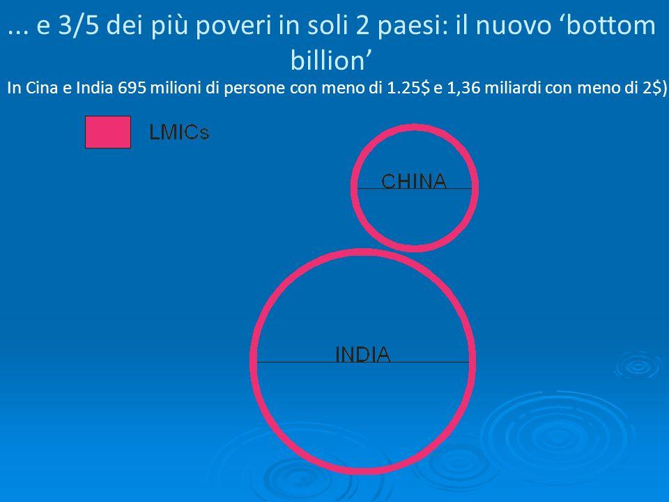 In Cina e India 695 milioni di persone con meno di 1.25$ e 1,36 miliardi con meno di 2$)...