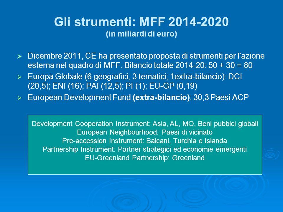 Gli strumenti: MFF 2014-2020 (in miliardi di euro) Dicembre 2011, CE ha presentato proposta di strumenti per lazione esterna nel quadro di MFF.