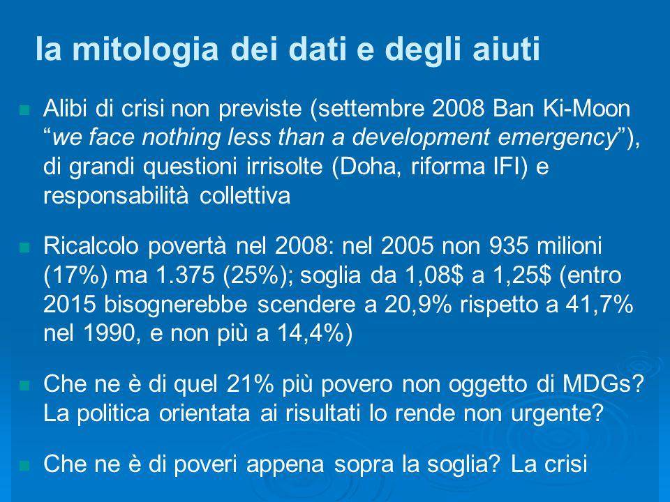 la mitologia dei dati e degli aiuti n Alibi di crisi non previste (settembre 2008 Ban Ki-Moonwe face nothing less than a development emergency), di grandi questioni irrisolte (Doha, riforma IFI) e responsabilità collettiva n Ricalcolo povertà nel 2008: nel 2005 non 935 milioni (17%) ma 1.375 (25%); soglia da 1,08$ a 1,25$ (entro 2015 bisognerebbe scendere a 20,9% rispetto a 41,7% nel 1990, e non più a 14,4%) n Che ne è di quel 21% più povero non oggetto di MDGs.
