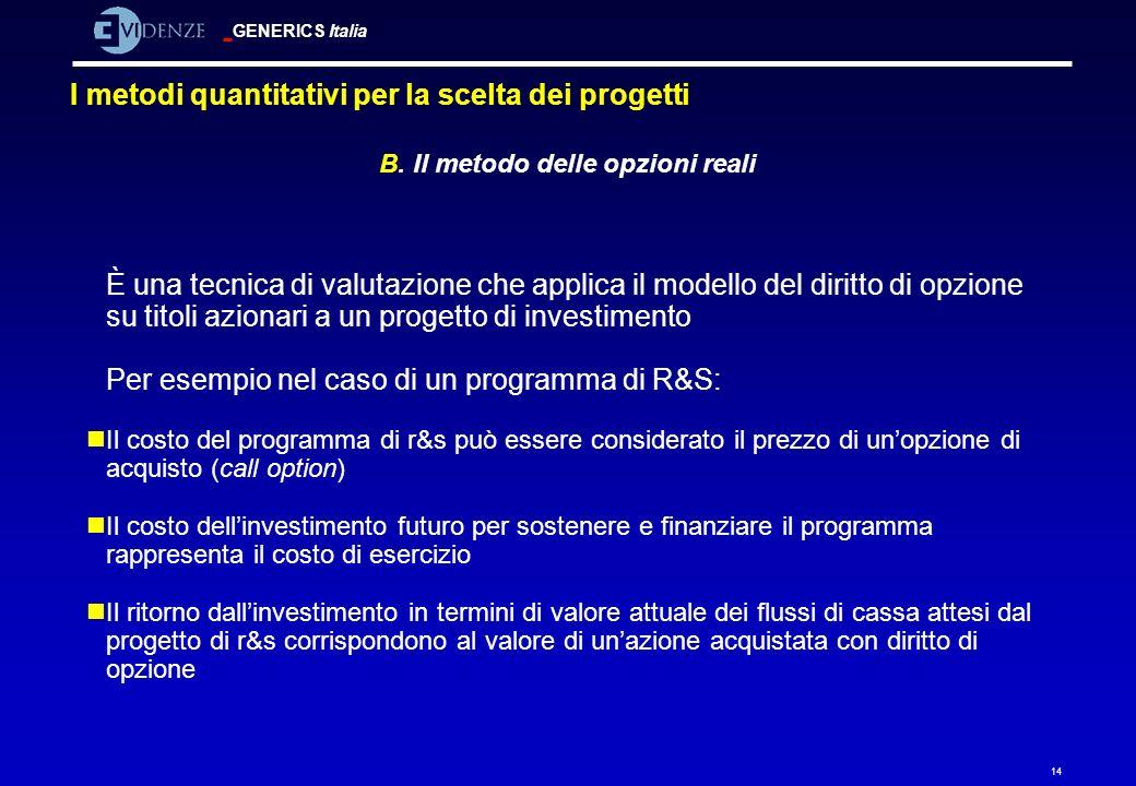 GENERICS Italia 14 I metodi quantitativi per la scelta dei progetti B. Il metodo delle opzioni reali È una tecnica di valutazione che applica il model