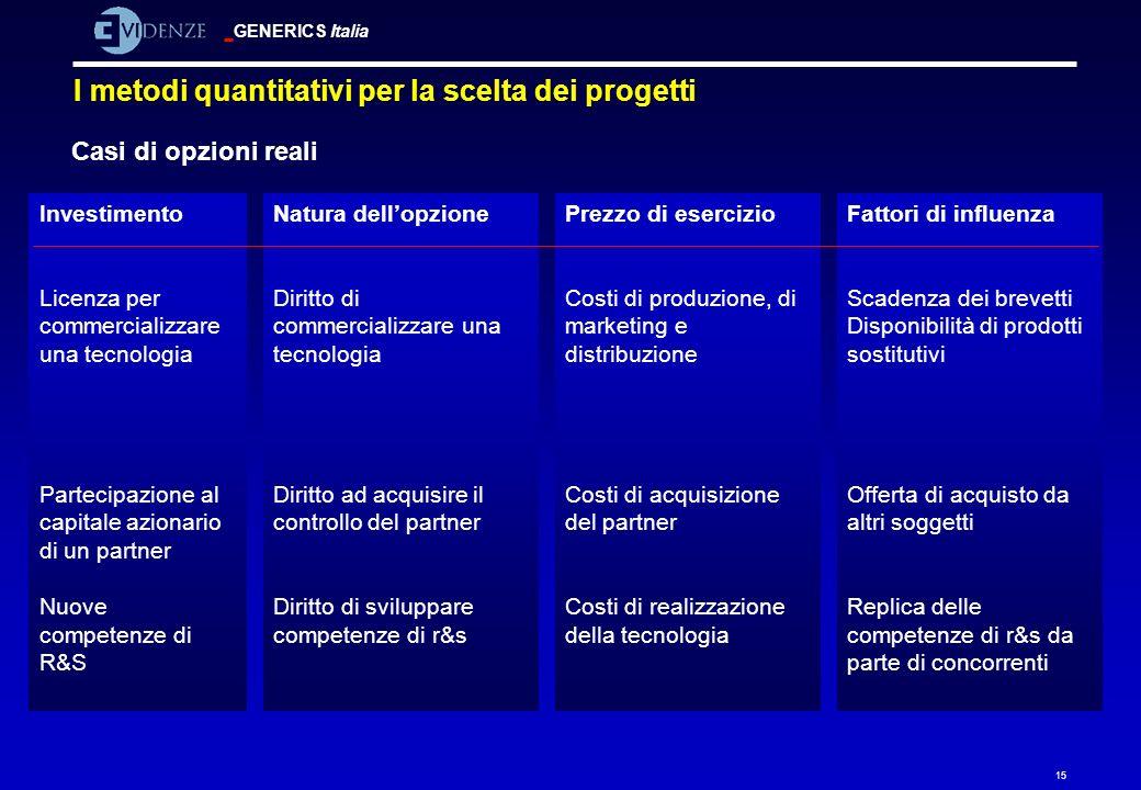 GENERICS Italia 15 I metodi quantitativi per la scelta dei progetti Casi di opzioni reali Investimento Licenza per commercializzare una tecnologia Par