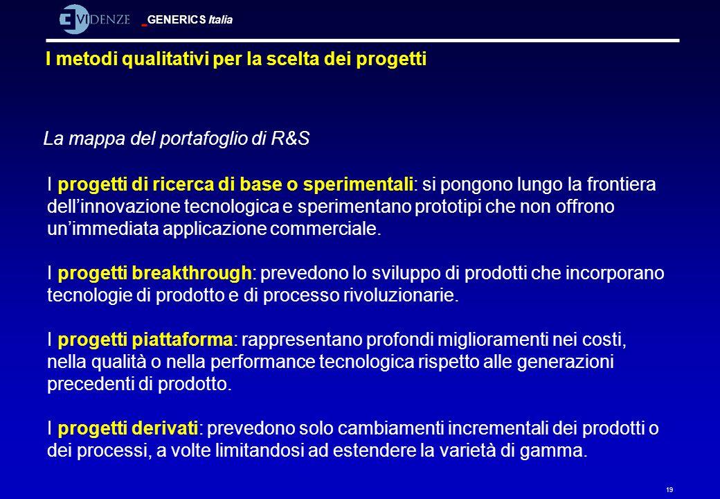 GENERICS Italia 19 I metodi qualitativi per la scelta dei progetti La mappa del portafoglio di R&S I progetti di ricerca di base o sperimentali: si po