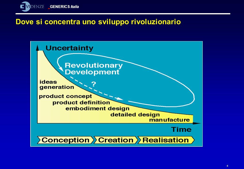 GENERICS Italia 8 Dove si concentra uno sviluppo rivoluzionario