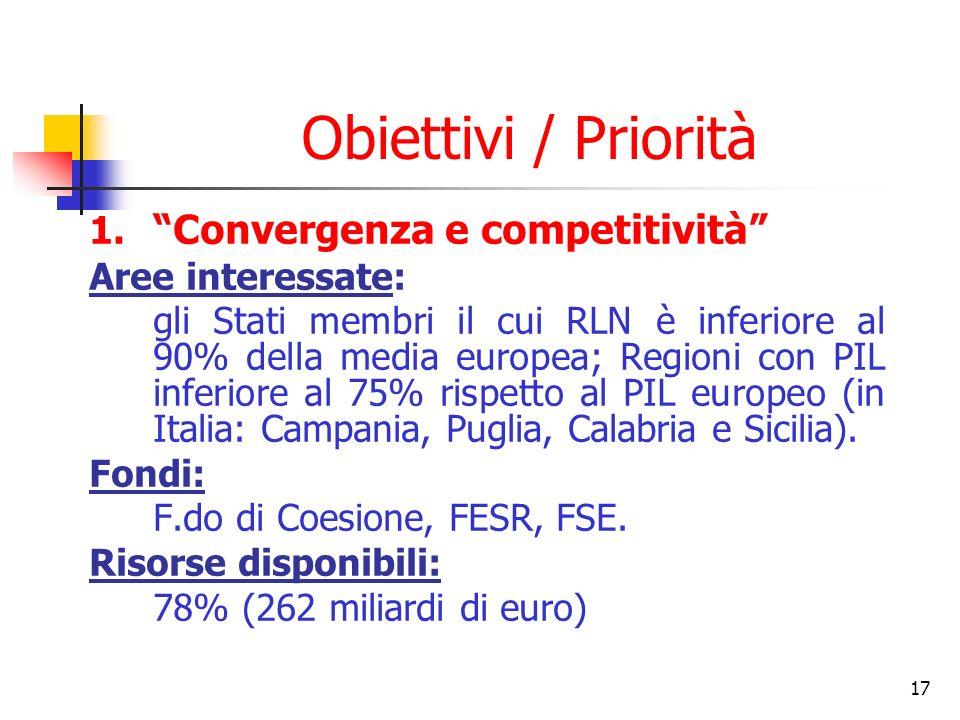 17 Obiettivi / Priorità 1.