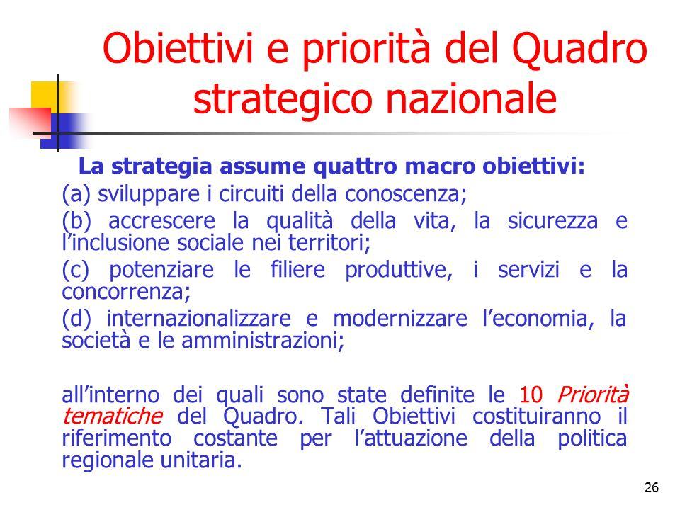 26 Obiettivi e priorità del Quadro strategico nazionale La strategia assume quattro macro obiettivi: (a) sviluppare i circuiti della conoscenza; (b) accrescere la qualità della vita, la sicurezza e linclusione sociale nei territori; (c) potenziare le filiere produttive, i servizi e la concorrenza; (d) internazionalizzare e modernizzare leconomia, la società e le amministrazioni; allinterno dei quali sono state definite le 10 Priorità tematiche del Quadro.