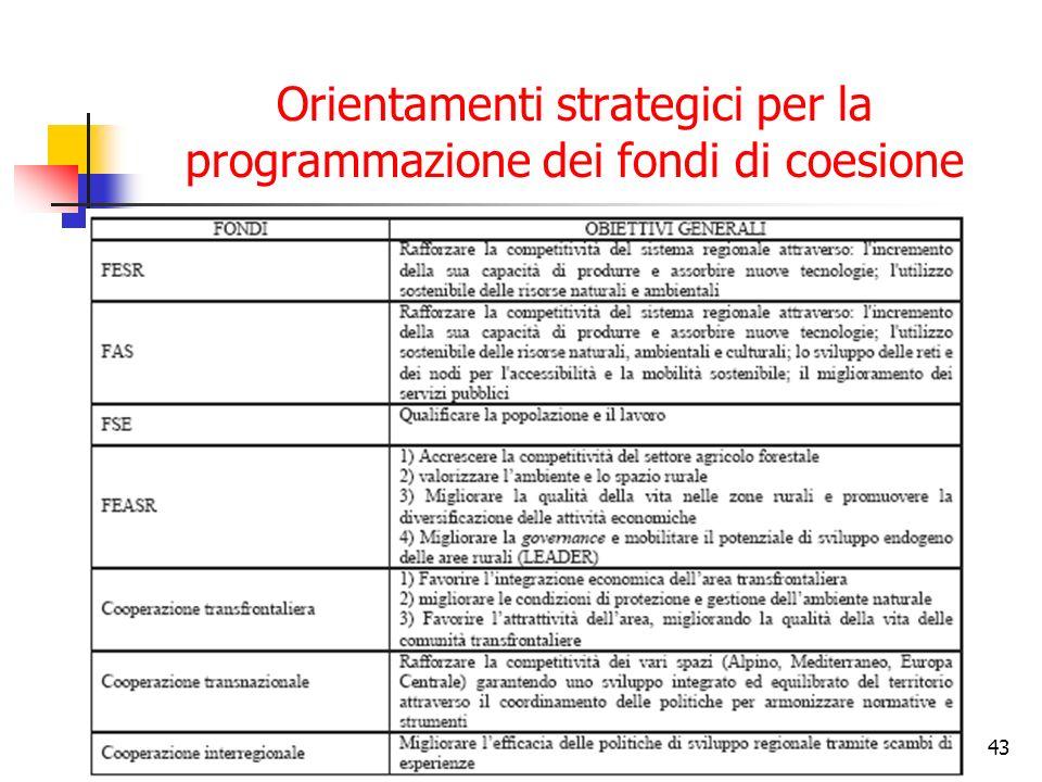 43 Orientamenti strategici per la programmazione dei fondi di coesione