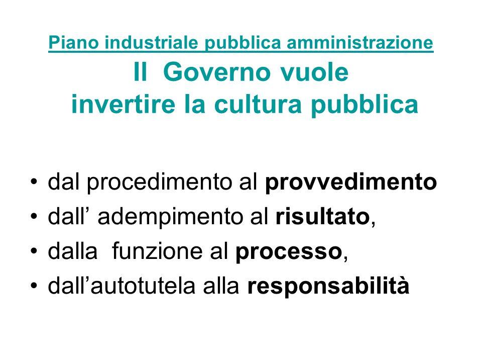 Piano industriale pubblica amministrazione Piano industriale pubblica amministrazione Il Governo vuole invertire la cultura pubblica dal procedimento al provvedimento dall adempimento al risultato, dalla funzione al processo, dallautotutela alla responsabilità