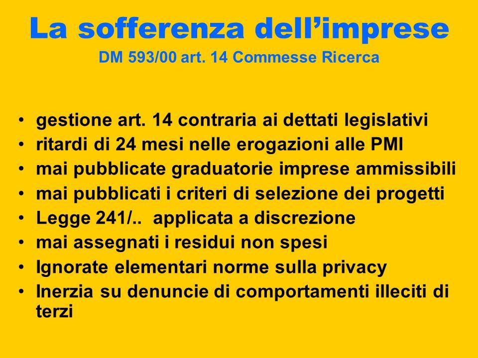La sofferenza dellimprese DM 593/00 art. 14 Commesse Ricerca gestione art.