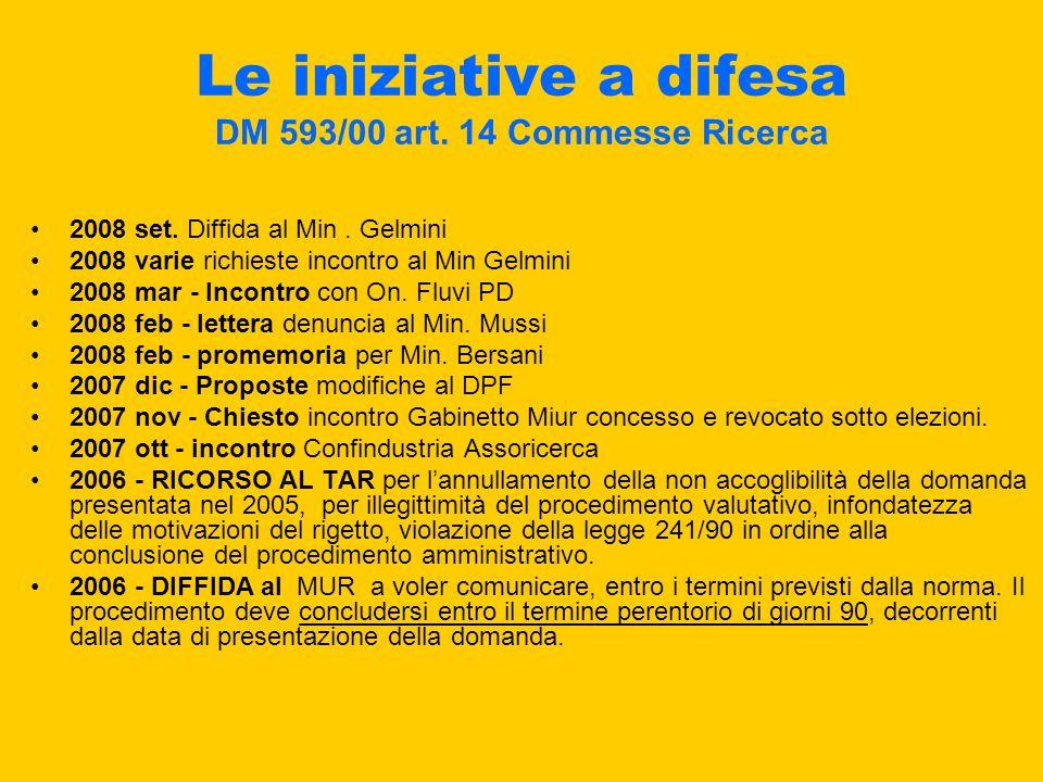 Le iniziative a difesa DM 593/00 art. 14 Commesse Ricerca 2008 set.