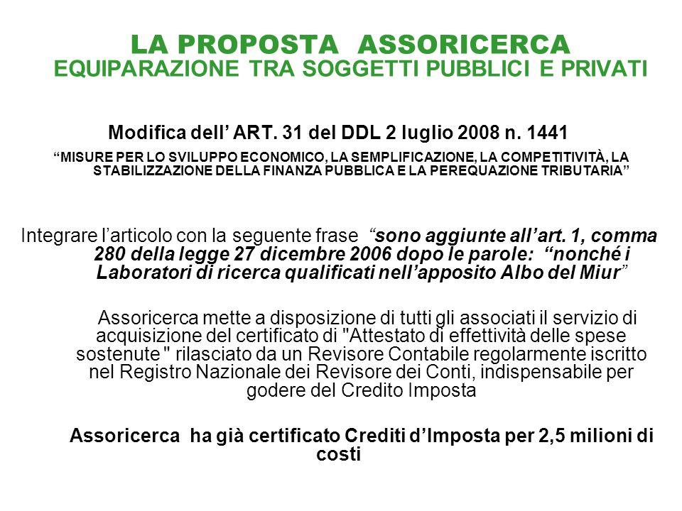 LA PROPOSTA ASSORICERCA EQUIPARAZIONE TRA SOGGETTI PUBBLICI E PRIVATI Modifica dell ART.