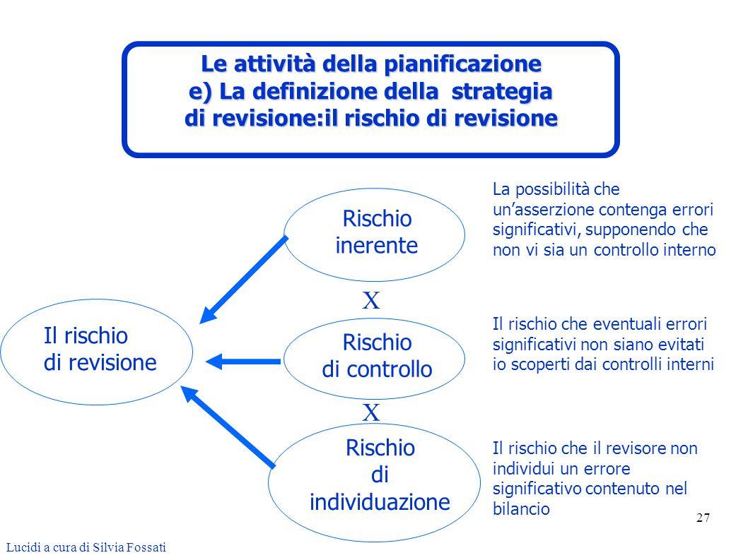27 Lucidi a cura di Silvia Fossati Il rischio di revisione La possibilità che unasserzione contenga errori significativi, supponendo che non vi sia un