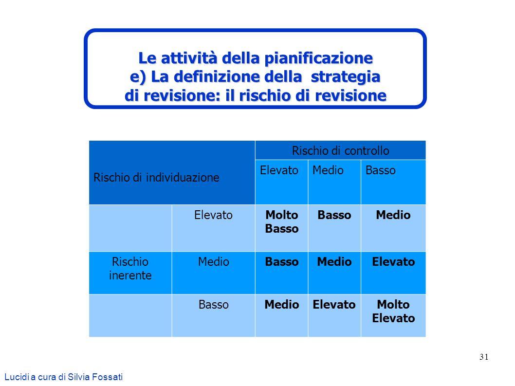31 Lucidi a cura di Silvia Fossati Le attività della pianificazione e) La definizione della strategia di revisione: il rischio di revisione Rischio di