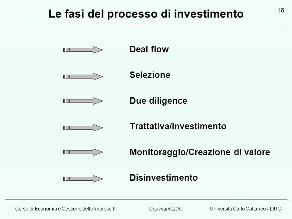 Corso di Economia e Gestione delle Imprese IIUniversità Carlo Cattaneo - LIUCCopyright LIUC 16 Le fasi del processo di investimento Deal flow Selezione Due diligence Trattativa/investimento Monitoraggio/Creazione di valore Disinvestimento