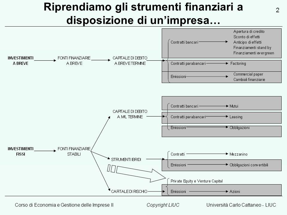 Corso di Economia e Gestione delle Imprese IIUniversità Carlo Cattaneo - LIUCCopyright LIUC 2 Riprendiamo gli strumenti finanziari a disposizione di u