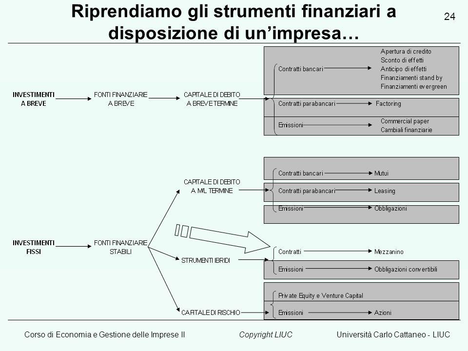 Corso di Economia e Gestione delle Imprese IIUniversità Carlo Cattaneo - LIUCCopyright LIUC 24 Riprendiamo gli strumenti finanziari a disposizione di