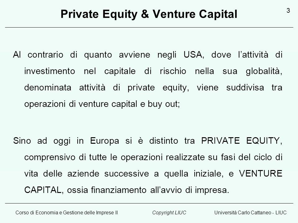 Corso di Economia e Gestione delle Imprese IIUniversità Carlo Cattaneo - LIUCCopyright LIUC 3 Private Equity & Venture Capital Al contrario di quanto