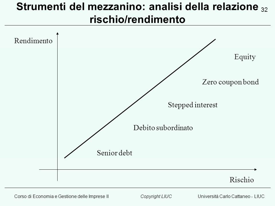 Corso di Economia e Gestione delle Imprese IIUniversità Carlo Cattaneo - LIUCCopyright LIUC 32 Strumenti del mezzanino: analisi della relazione rischi