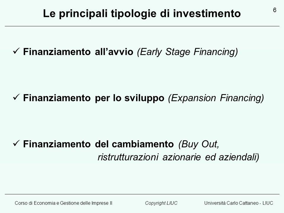 Corso di Economia e Gestione delle Imprese IIUniversità Carlo Cattaneo - LIUCCopyright LIUC 6 Le principali tipologie di investimento Finanziamento allavvio (Early Stage Financing) Finanziamento per lo sviluppo (Expansion Financing) Finanziamento del cambiamento (Buy Out, ristrutturazioni azionarie ed aziendali)