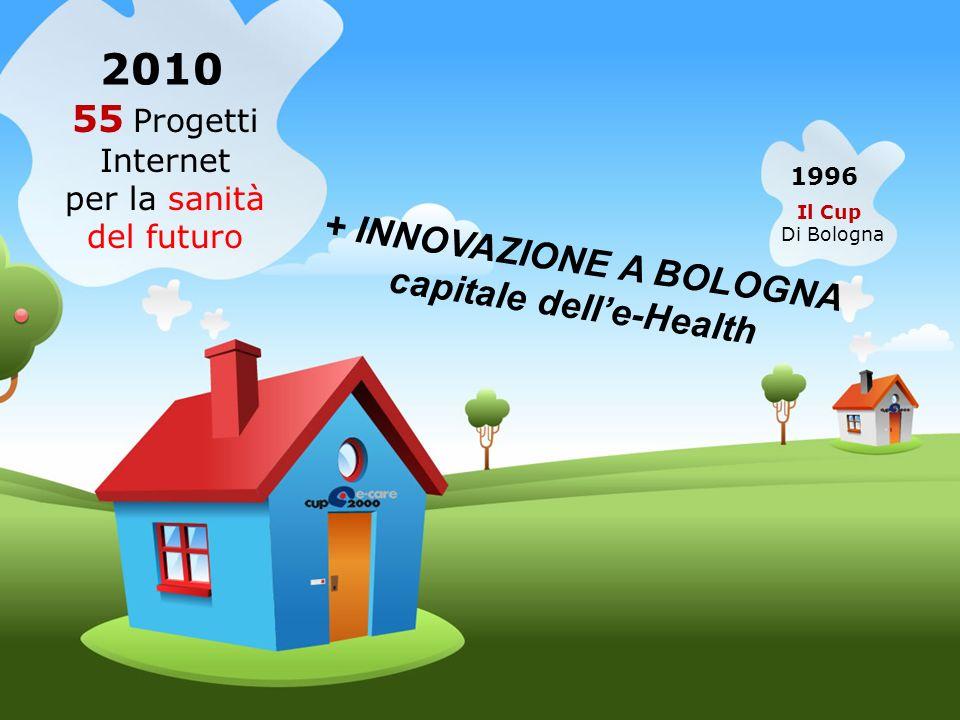 1996 Il Cup Di Bologna 2010 55 Progetti Internet per la sanità del futuro + INNOVAZIONE A BOLOGNA capitale delle-Health