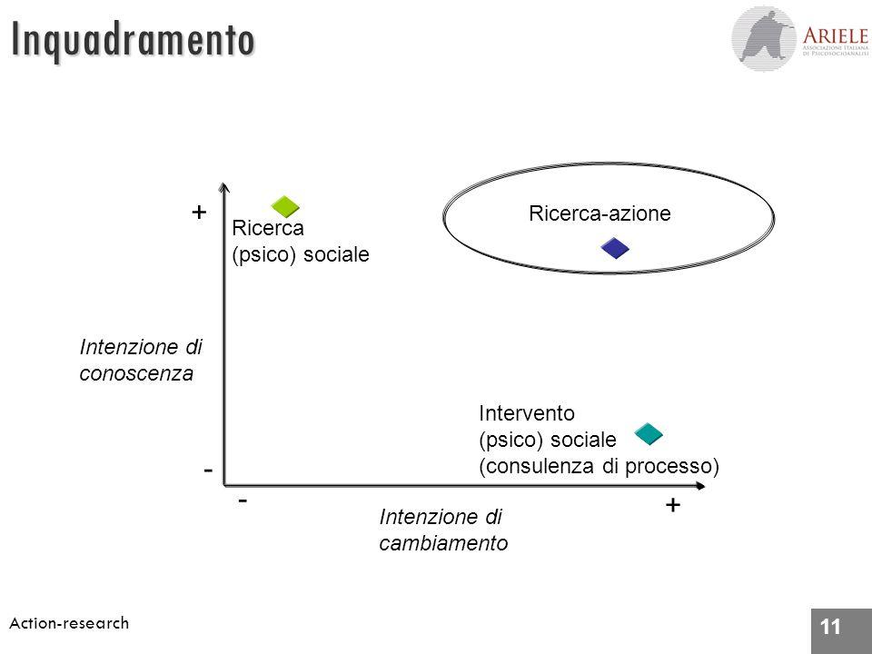 11 Action-researchInquadramento Intenzione di conoscenza Intenzione di cambiamento Ricerca (psico) sociale Intervento (psico) sociale (consulenza di processo) Ricerca-azione - - + +