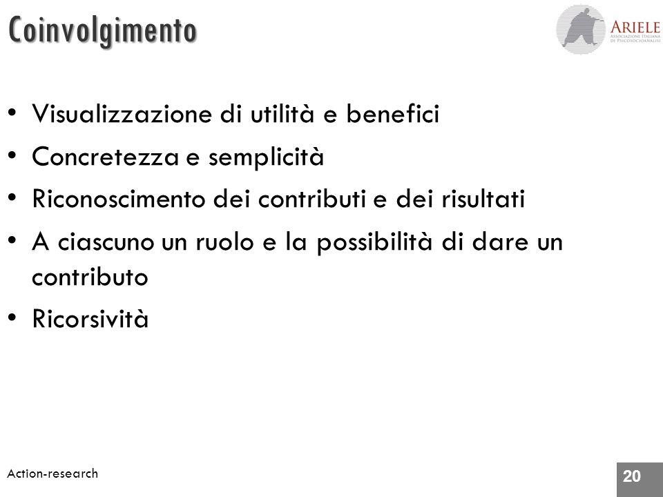 20 Action-researchCoinvolgimento Visualizzazione di utilità e benefici Concretezza e semplicità Riconoscimento dei contributi e dei risultati A ciascuno un ruolo e la possibilità di dare un contributo Ricorsività
