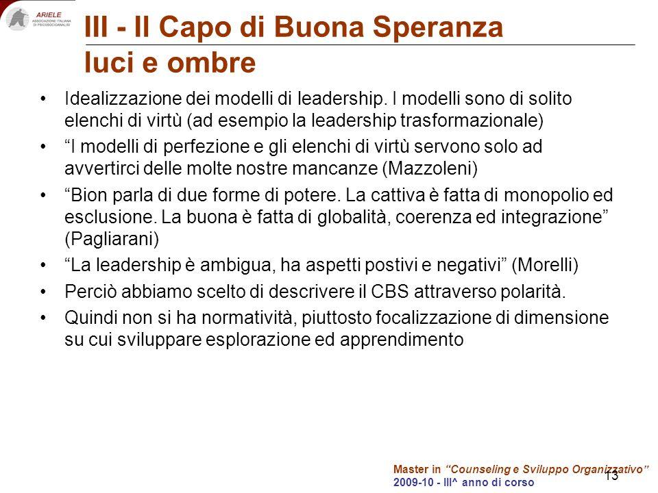 Master in Counseling e Sviluppo Organizzativo 2009-10 - III^ anno di corso 13 III - Il Capo di Buona Speranza luci e ombre Idealizzazione dei modelli di leadership.