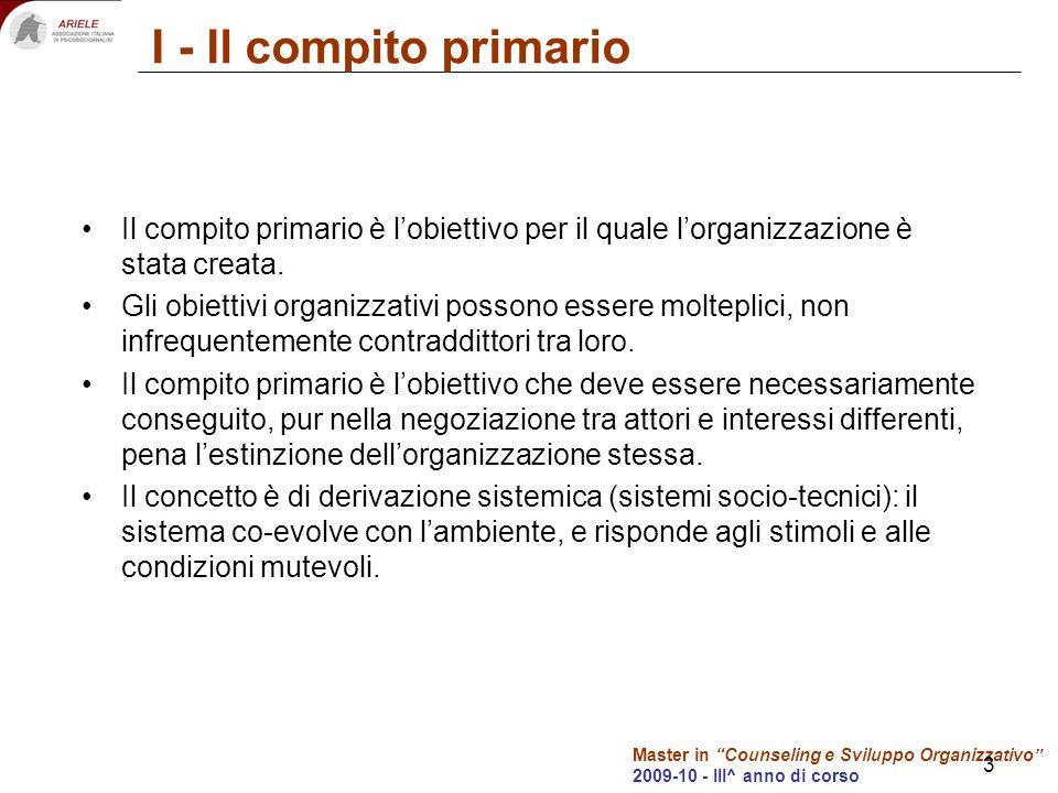 Master in Counseling e Sviluppo Organizzativo 2009-10 - III^ anno di corso 3 I - Il compito primario Il compito primario è lobiettivo per il quale lorganizzazione è stata creata.