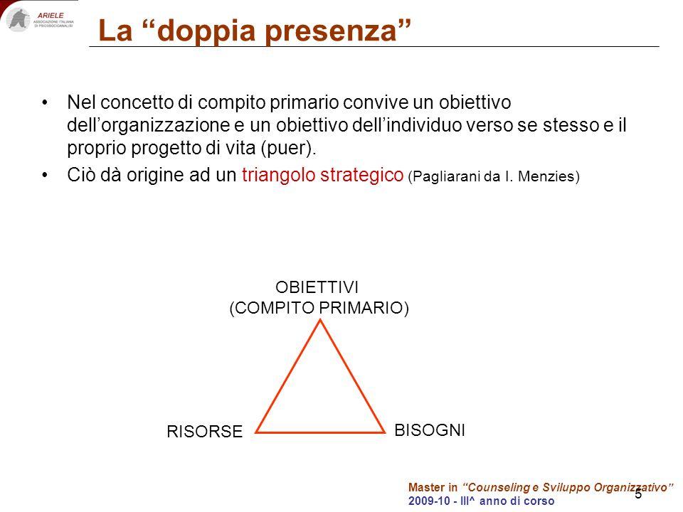 Master in Counseling e Sviluppo Organizzativo 2009-10 - III^ anno di corso 5 La doppia presenza Nel concetto di compito primario convive un obiettivo