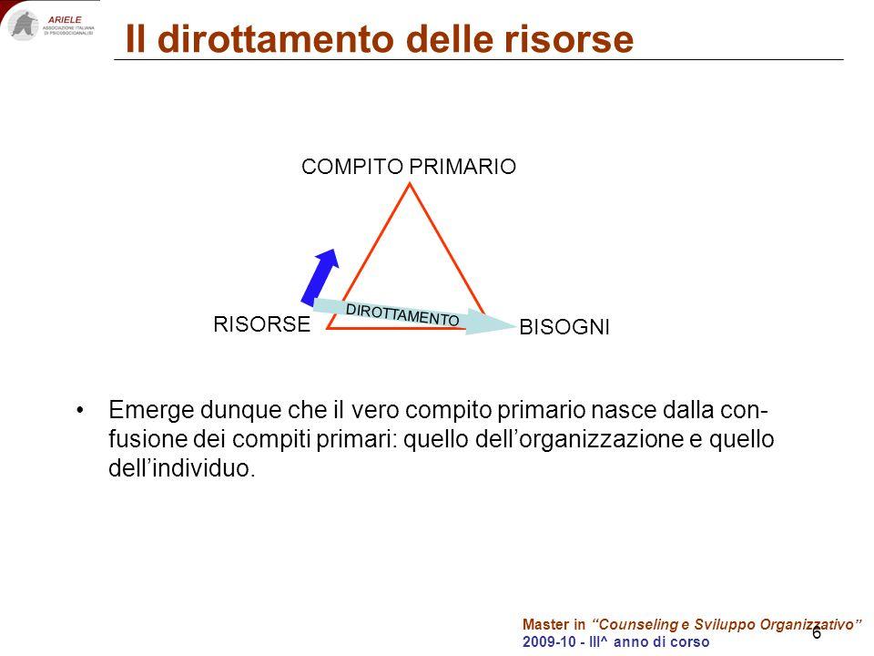 Master in Counseling e Sviluppo Organizzativo 2009-10 - III^ anno di corso 6 Il dirottamento delle risorse Emerge dunque che il vero compito primario