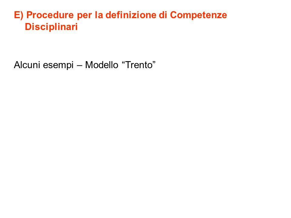 E) Procedure per la definizione di Competenze Disciplinari Alcuni esempi – Modello Trento